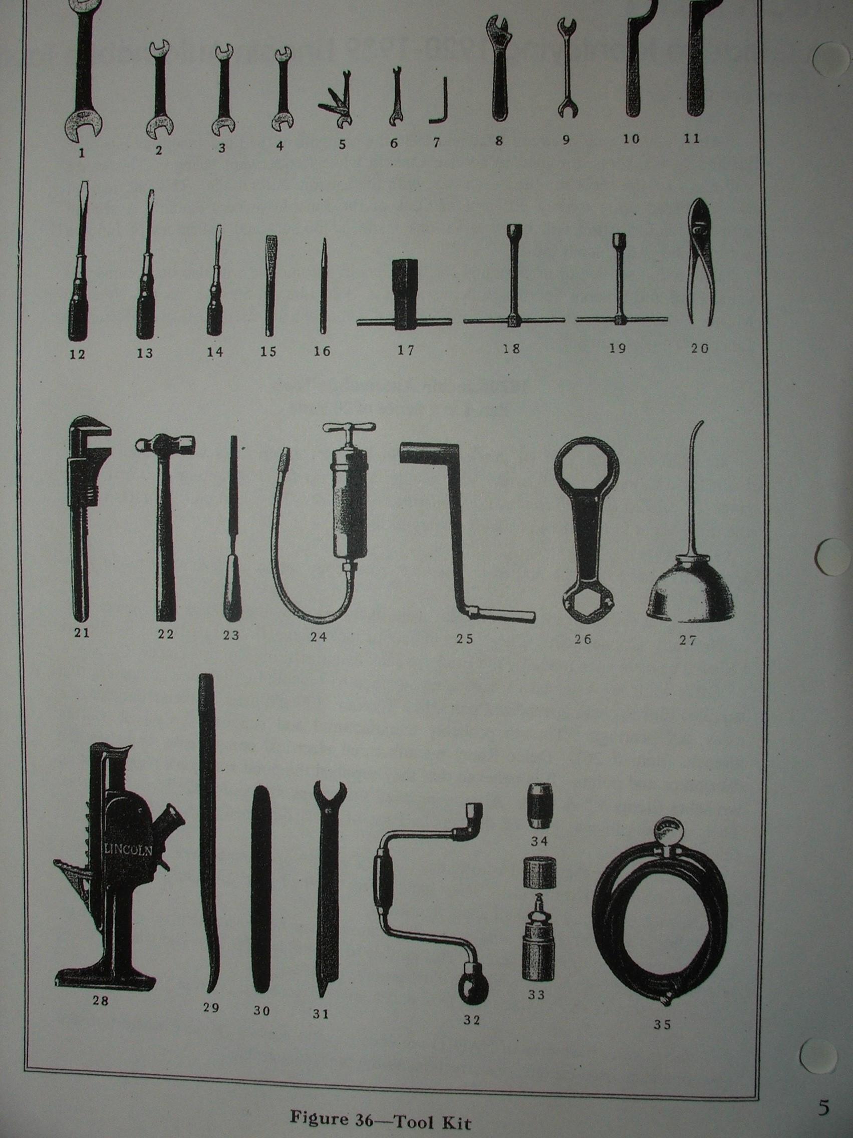 NAFTCO Tool Manual Pg. 6